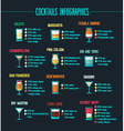 cocktails infographic set vector image