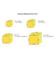 volume measurement unit vector image