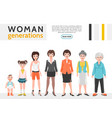 flat people generation set vector image vector image