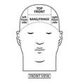 man head divisions scheme vector image