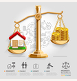 Business Property Concept vector image vector image