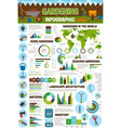 gardening and farming infographics vector image vector image