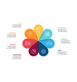 circle arrows flower infographic cycle vector image