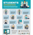 Student Infographic Set vector image vector image