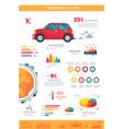 driving a car drawbacks poster vector image