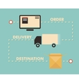 shipping business scheme of ordering and delivery vector image