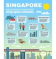 singapore culture infographic presentation layout vector image vector image