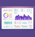 ui dashboard ux app kit with finance graphs pie vector image vector image