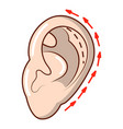 ear reduction icon cartoon style vector image vector image