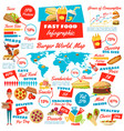 fast food junk meal and drink infographics vector image vector image