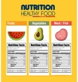 nutrition food infographic icons vector image vector image