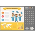 Education flat design Infographic Template vector image vector image