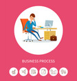 business progress man working on laptop device vector image vector image