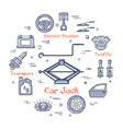 linear round banner of car jack vector image vector image