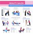 Beauty Salon Flat Infographics vector image vector image