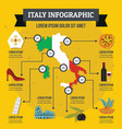 Italy infographic concept flat style vector image