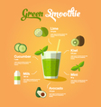 green smoothie vector image
