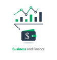 financial analysis business performance report
