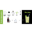 alcoholic popular cocktail mint julep recipe vector image