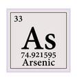 arsenic periodic table elements