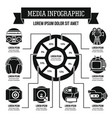 media infographic concept simple style vector image