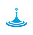 water droplets icon vector image vector image