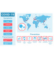 Coronavirus covid19 19 basic infographic symptoms