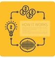 Infographics emergence ideas vector image vector image