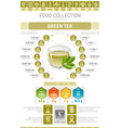 food infographics poster green tea cup drink vector image vector image