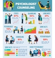 Psychologist Counseling Facts Infographics Chart vector image vector image