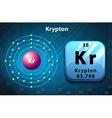 Krypton symbol and electron diagram krypton vector image vector image