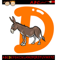 letter d for donkey cartoon vector image vector image