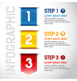 Progress steps vector image