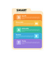 infographic design with smart goals concept vector image vector image
