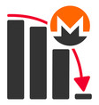 monero falling acceleration chart flat icon vector image vector image