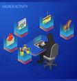 hacker activity isometric concept vector image vector image