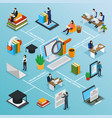 online education characters isometric flowchart vector image