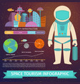 space tourism infographic galaxy atmosphere system vector image vector image