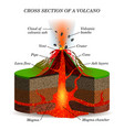 volcano igneous eruption in the cross section vector image vector image