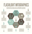 Flashlight and lamps flat infographic vector image
