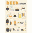 beer brewing process brewery factory production vector image