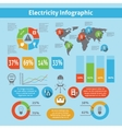 Electricity infographic set vector image vector image