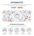 linear banner astronautics vector image vector image