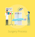 surgery process visualization vector image vector image