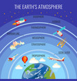 earth atmosphere structure with clouds