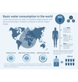 World water daily consumption infographic with man vector image vector image
