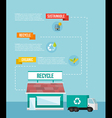 Recycle system flat iinfographics vector image vector image