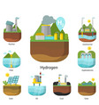 generation energy types power plant vector image