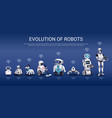 robots evolution horizontal timeline vector image