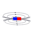 magnet with the magnetic field vector image